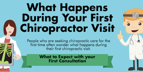 What Happens During Your First Chiropractor Visit