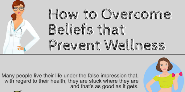 How to Overcome Beliefs that Prevent Wellness