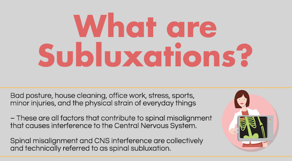 What are Subluxations?