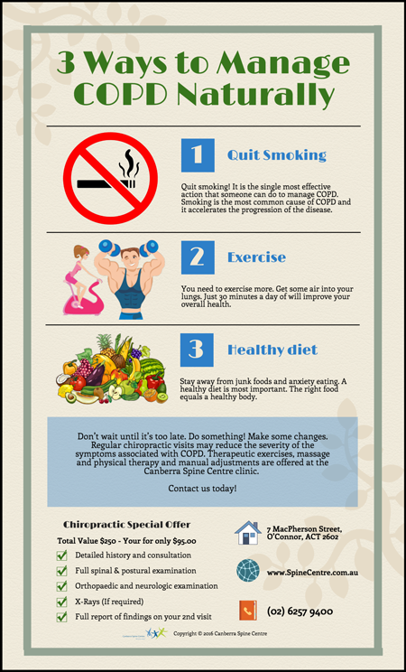3-Ways-to-Manage-COPD-Naturally