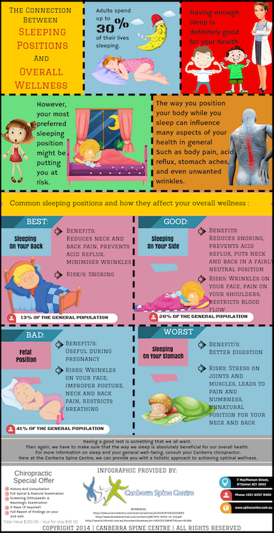 The-Connection-Between-Sleeping-Positions-And-Overall-Wellness