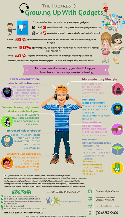The-Hazards-Of-Growing-Up-With-Gadgets