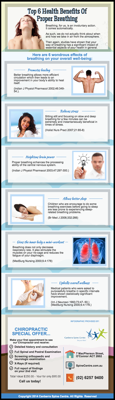Top-6-Health-Benefits-Of-Proper-Breathing